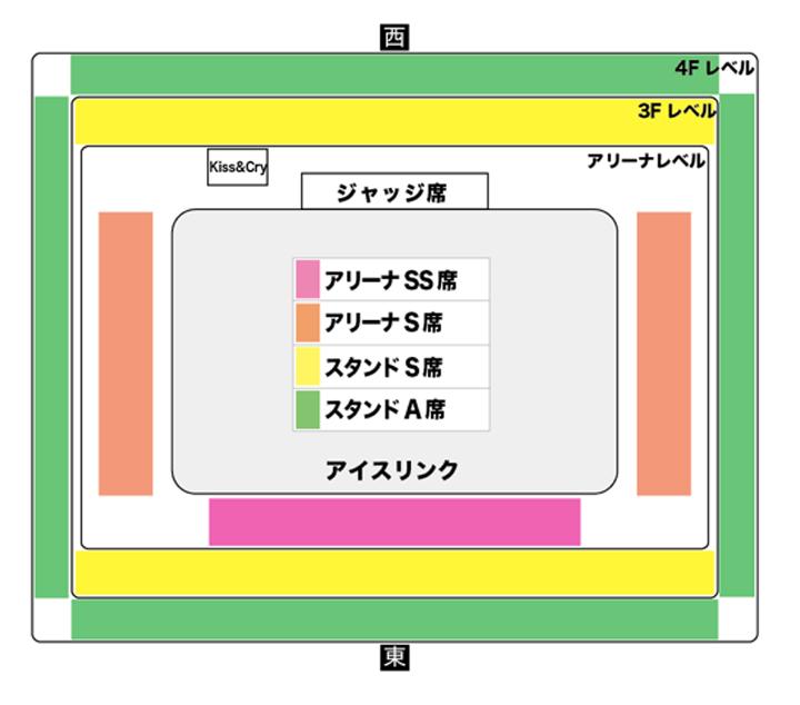 第86回 全日本フィギュアスケー...